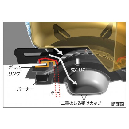 Rinnai RB-2CGS 2 Inner Burner Built-in Gas Hob 3.6kW (Glass) - Made in Japan
